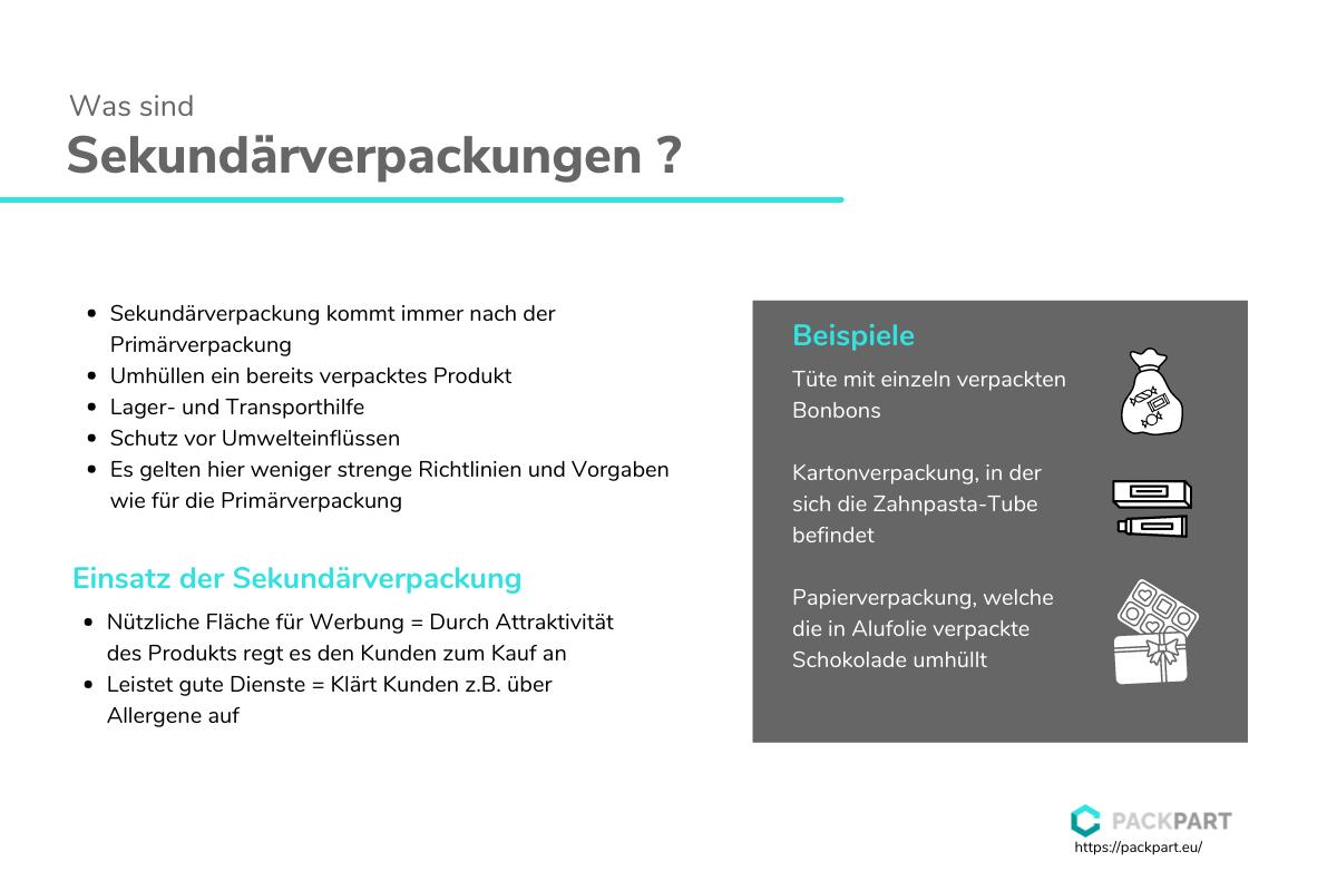 Packpart - Sekundärverpackung